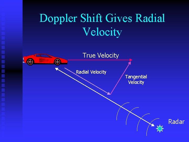 Doppler Shift Gives Radial Velocity True Velocity Radial Velocity Tangential Velocity Radar