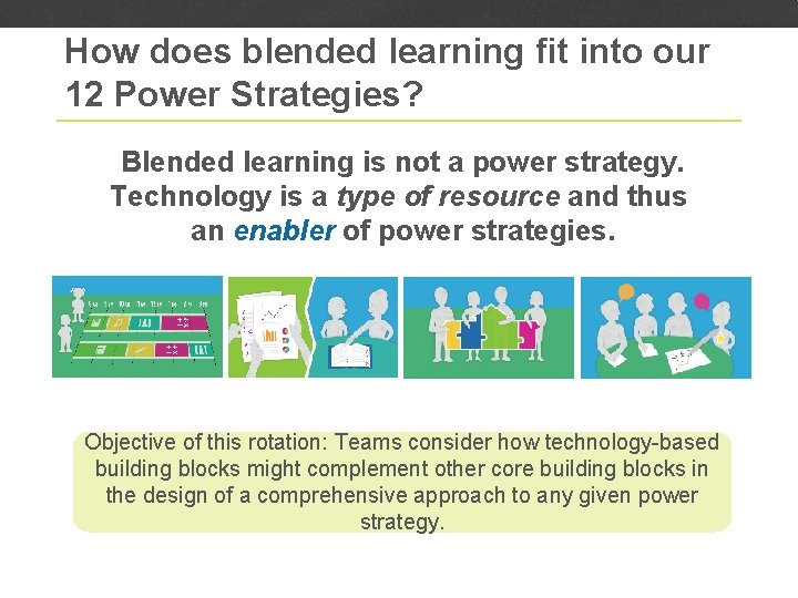 How does blended learning fit into our 12 Power Strategies? Blended learning is not