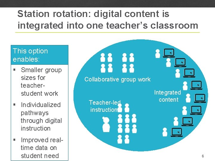Station rotation: digital content is integrated into one teacher's classroom This option enables: §