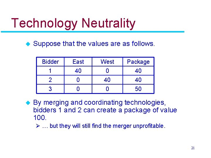 Technology Neutrality u u Suppose that the values are as follows. Bidder East West