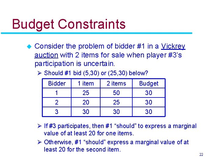 Budget Constraints u Consider the problem of bidder #1 in a Vickrey auction with