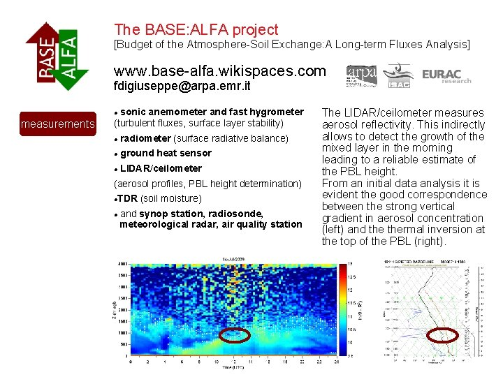 The BASE: ALFA project [Budget of the Atmosphere-Soil Exchange: A Long-term Fluxes Analysis] www.