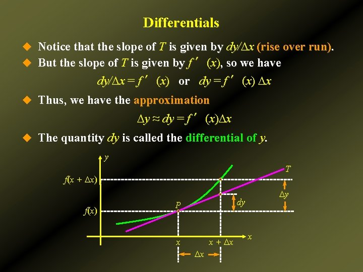 Differentials u Notice that the slope of T is given by dy/Dx (rise over