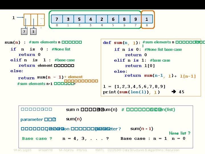 Sum of Array (Python List) Elements. . . l 0 7 1 2 7