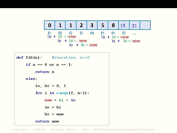 Fibonaci Sequence Iterative 0 1 1 2 3 5 8 13 21 f 0