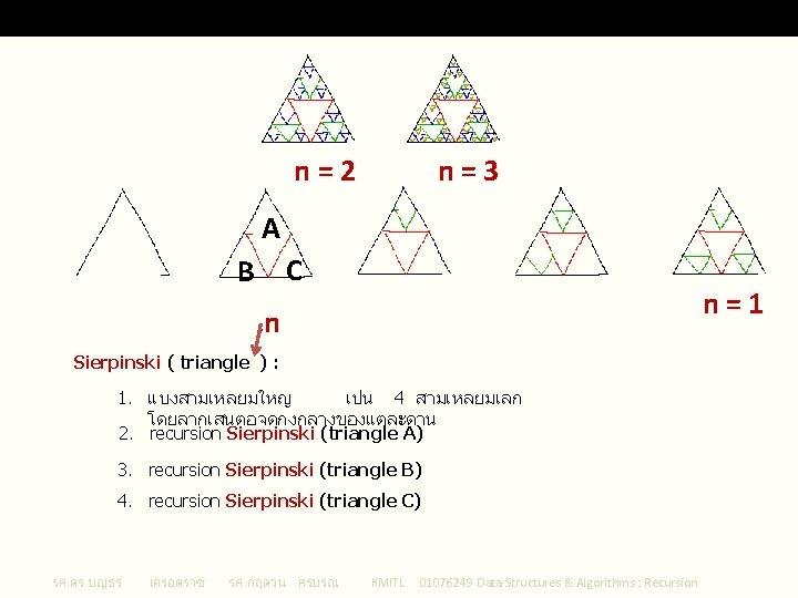 Sierpinski Triangle n=2 n=3 A B C n=1 , n Sierpinski ( triangle )