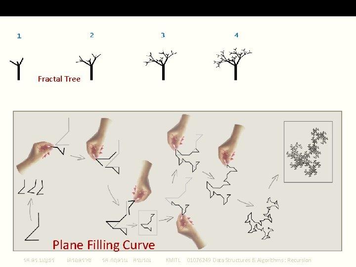 Recursion Fractal Tree Plane Filling Curve รศ. ดร. บญธร เครอตราช รศ. กฤตวน ศรบรณ KMITL