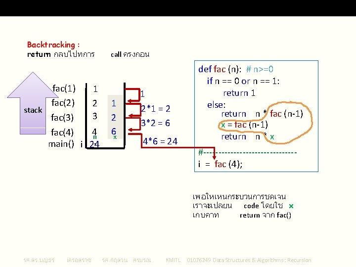 Stack of Recursion Backtracking : return กลบไปทการ call ครงกอน fac(1) 1 fac(2) 2 -1