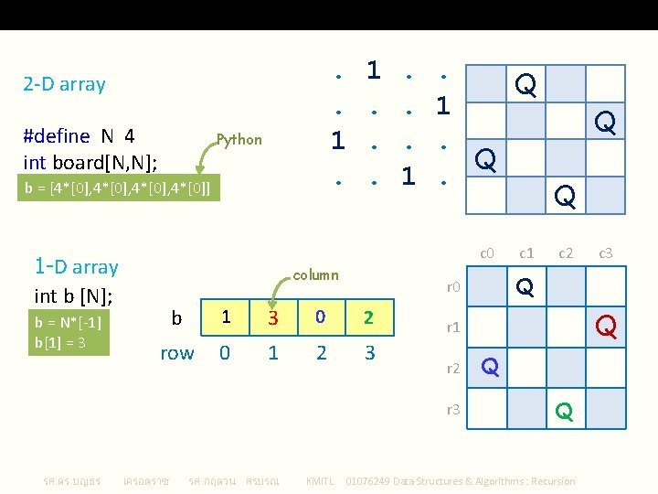 Data Structure for Solution Queens – 1 D array, Python list . . 1.