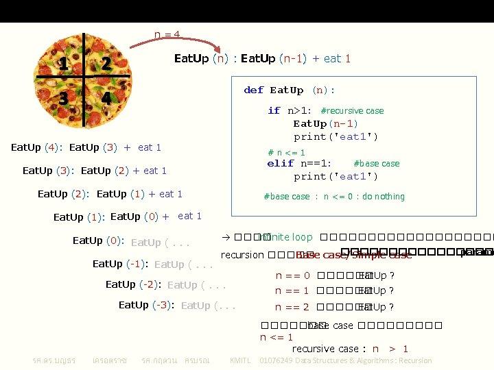 Recursive Case VS Base Case (Simple Case) n=4 1 Eat. Up (n) : Eat.