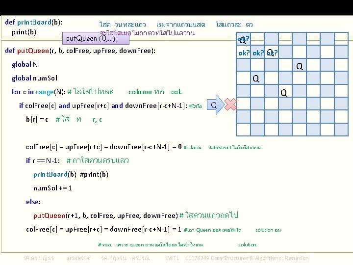 Recursive Put. Queen : Python def print. Board(b): print(b) ใสค วนทละแถว เรมจากแถวบนสด จะใสไดเมอไมถกตวทใสไปแลวกน put.