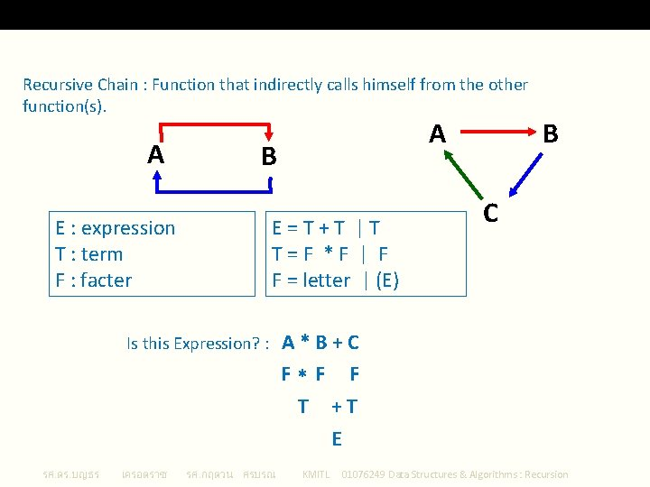 Recursive Chain : Function that indirectly calls himself from the other function(s). A E
