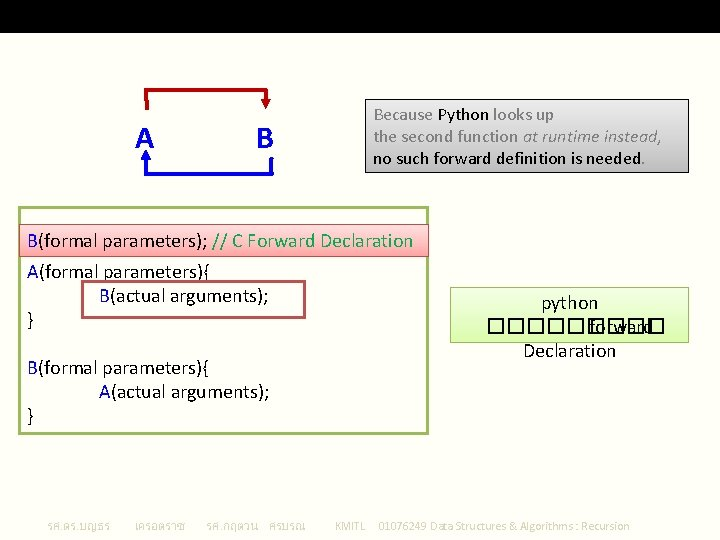 Forward Declaration A B Because Python looks up the second function at runtime instead,