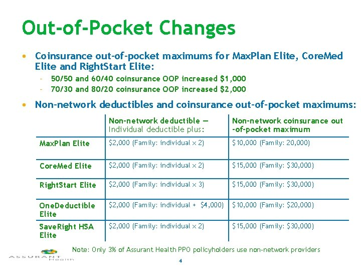 Out-of-Pocket Changes • Coinsurance out-of-pocket maximums for Max. Plan Elite, Core. Med Elite and