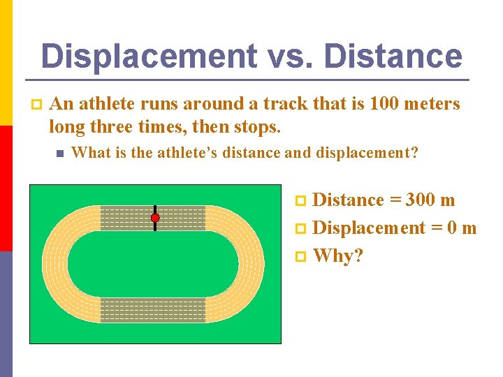 Displacement vs. Distance p An athlete runs around a track that is 100 meters