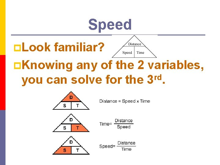 Speed p. Look familiar? p. Knowing any of the 2 variables, you can solve