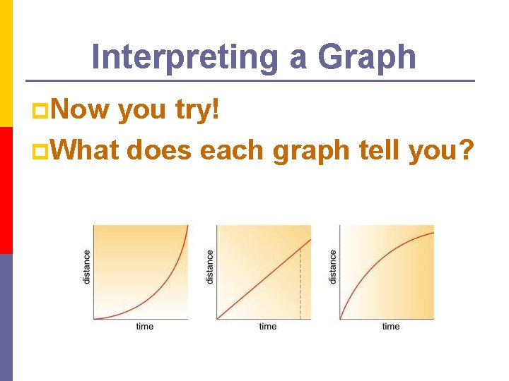 Interpreting a Graph p. Now you try! p. What does each graph tell you?