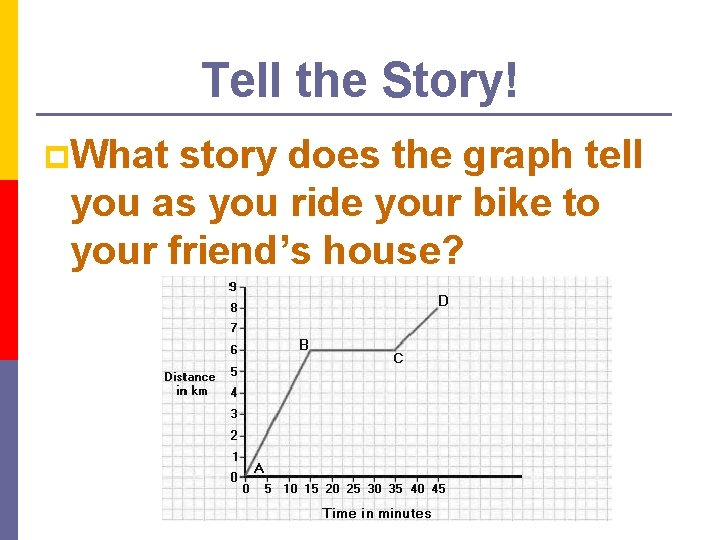 Tell the Story! p. What story does the graph tell you as you ride