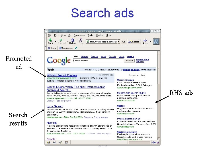 Search ads Promoted ad RHS ads Search results SIMS