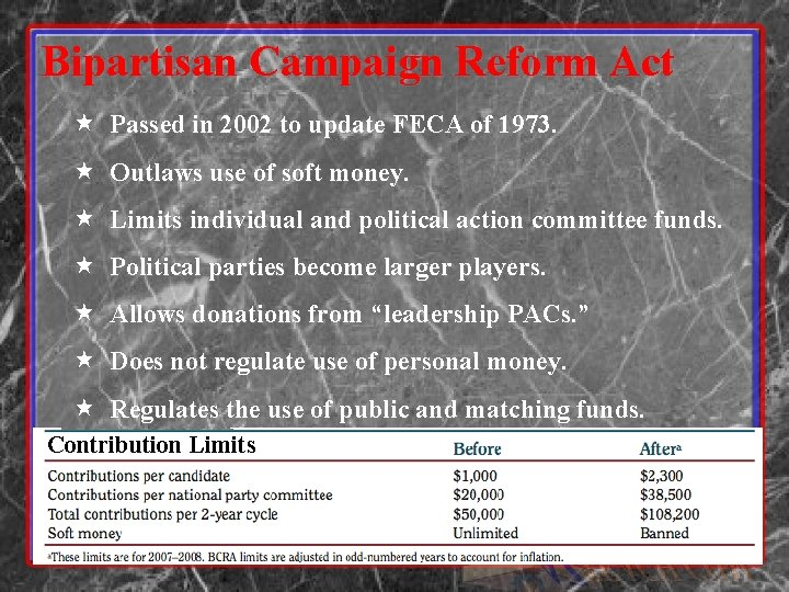 Bipartisan Campaign Reform Act Passed in 2002 to update FECA of 1973. Outlaws use