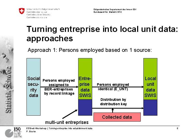 Eidgenössisches Departement des Innern EDI Bundesamt für Statistik BFS Turning entreprise into local unit