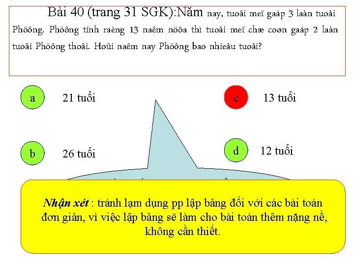 Bài 40 (trang 31 SGK): Năm nay, tuoåi meï gaáp 3 laàn tuoåi Phöông