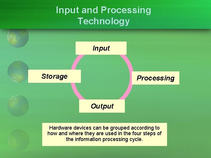 Input and Processing Technology Input Storage Processing Output Hardware devices can be grouped according