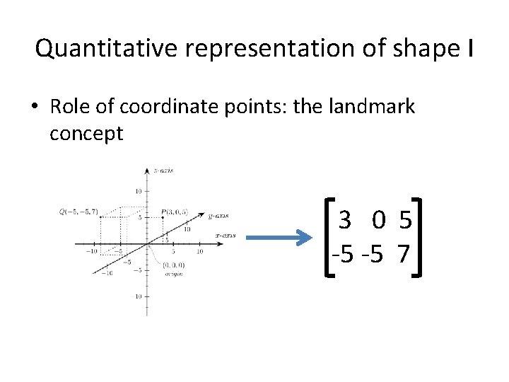 Quantitative representation of shape I • Role of coordinate points: the landmark concept 3