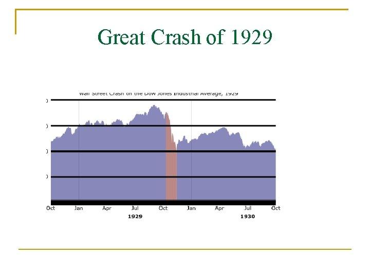 Great Crash of 1929