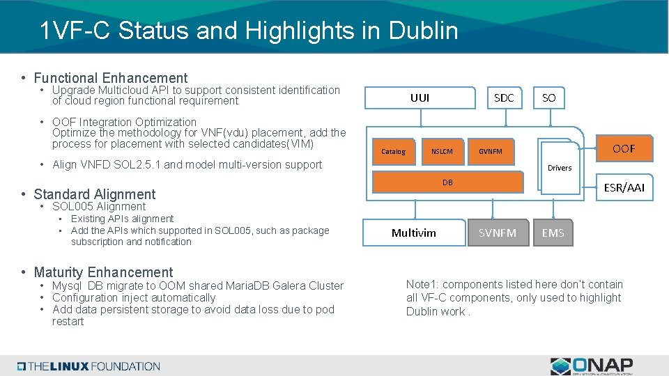 1 VF-C Status and Highlights in Dublin • Functional Enhancement • Upgrade Multicloud API