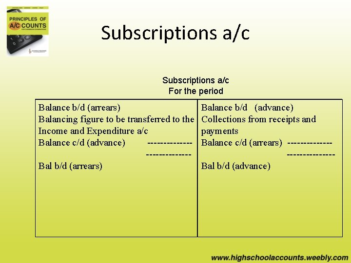 Subscriptions a/c For the period Balance b/d (arrears) Balancing figure to be transferred to