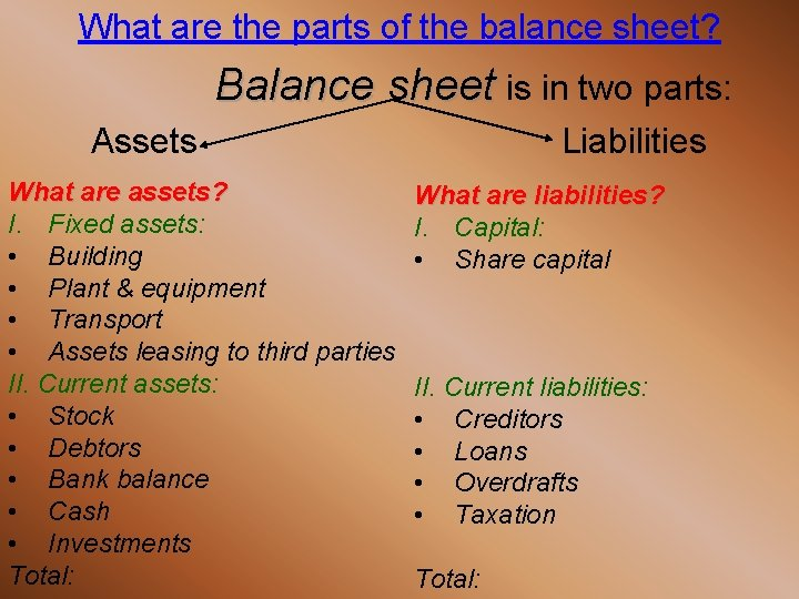 What are the parts of the balance sheet? Balance sheet is in two parts: