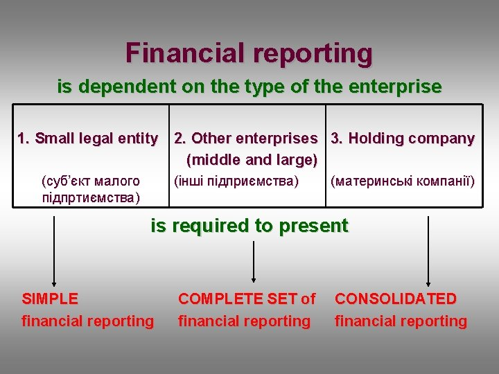 Financial reporting is dependent on the type of the enterprise 1. Small legal entity