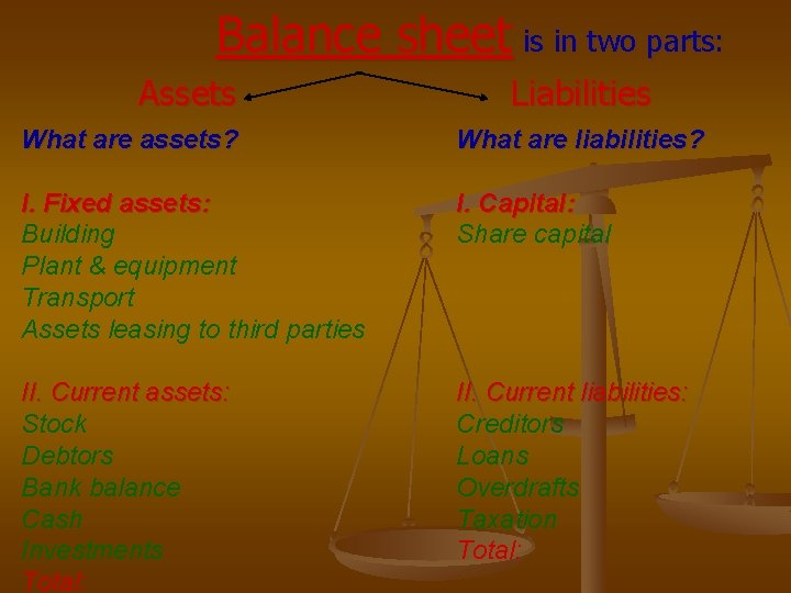 Balance sheet is in two parts: Assets Liabilities What are assets? What are liabilities?
