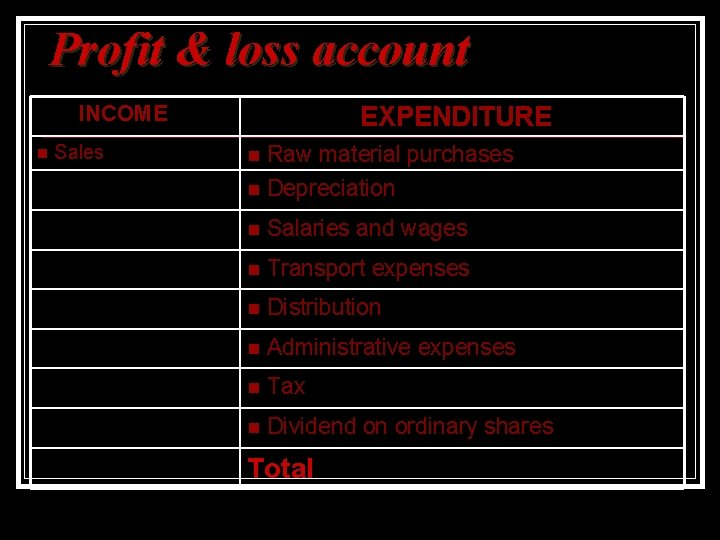 Profit & loss account INCOME n Sales EXPENDITURE n Raw material purchases n Depreciation