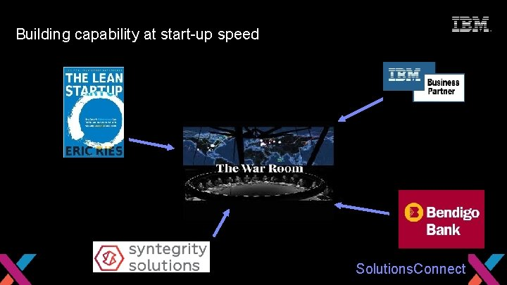 Seize the Moment Building capability at start-up speed Solutions. Connect