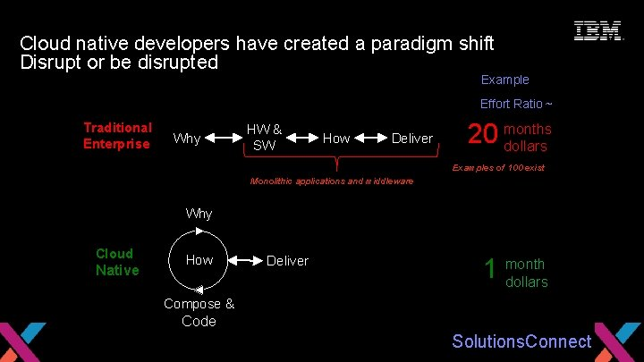 Seize the Moment Cloud native developers have created a paradigm shift Disrupt or be