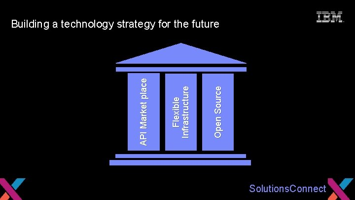Seize the Moment Open Source Flexible Infrastructure API Market place Building a technology strategy