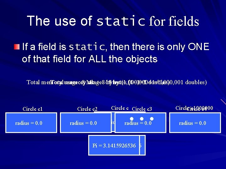 The use of static for fields If a field is static, then there is