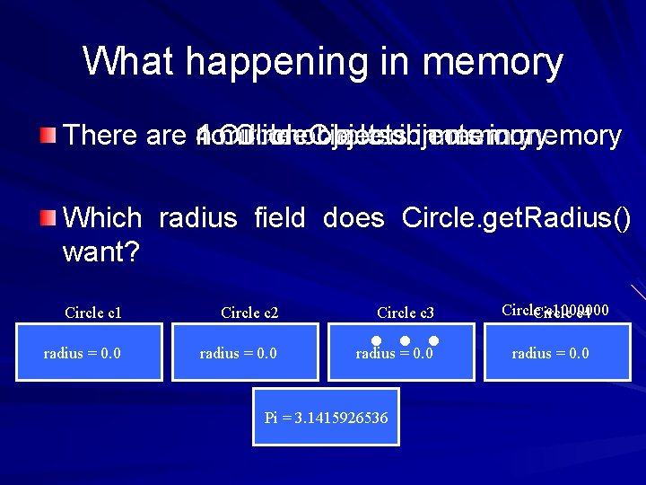 What happening in memory There are no 1 Circleobjects Circle objects memory in memory