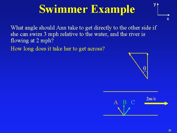 y Swimmer Example x What angle should Ann take to get directly to the