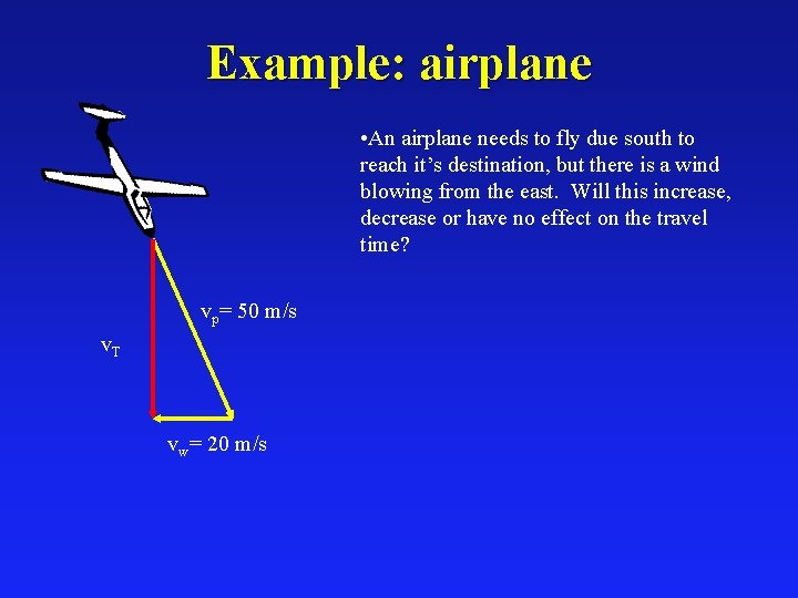 Example: airplane • An airplane needs to fly due south to reach it's destination,