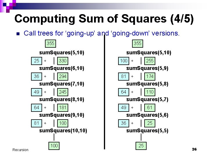 Computing Sum of Squares (4/5) n Call trees for 'going-up' and 'going-down' versions. 355