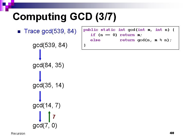 Computing GCD (3/7) n Trace gcd(539, 84) public static int gcd(int m, int n)