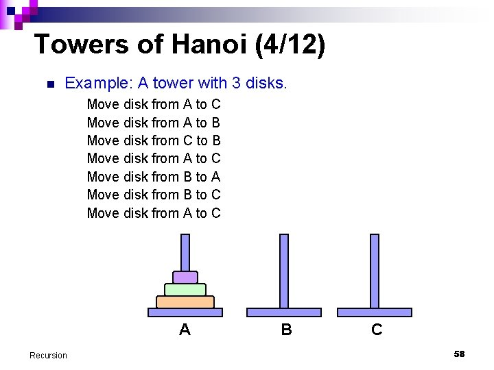 Towers of Hanoi (4/12) n Example: A tower with 3 disks. Move disk from