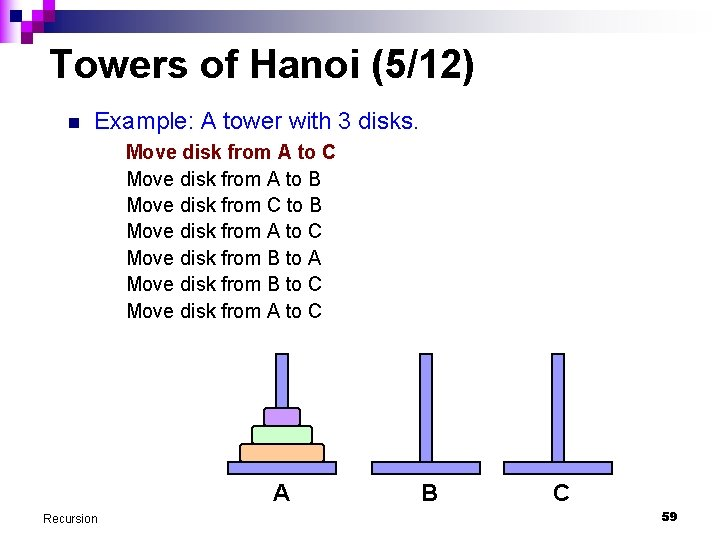 Towers of Hanoi (5/12) n Example: A tower with 3 disks. Move disk from