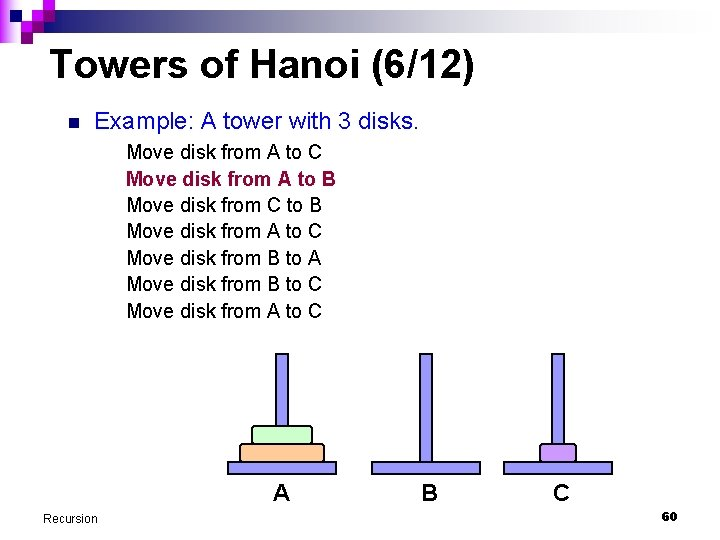 Towers of Hanoi (6/12) n Example: A tower with 3 disks. Move disk from