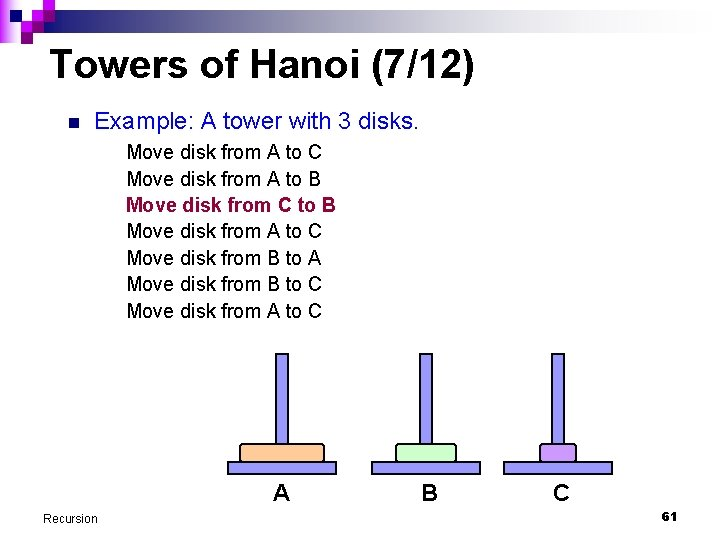 Towers of Hanoi (7/12) n Example: A tower with 3 disks. Move disk from