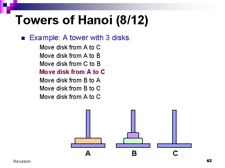 Towers of Hanoi (8/12) n Example: A tower with 3 disks. Move disk from