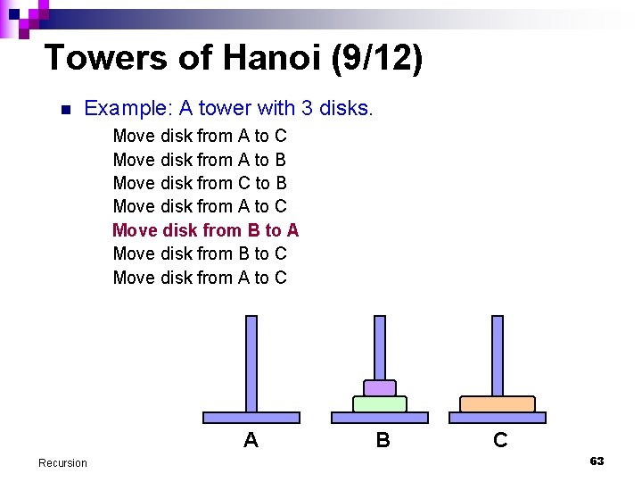 Towers of Hanoi (9/12) n Example: A tower with 3 disks. Move disk from